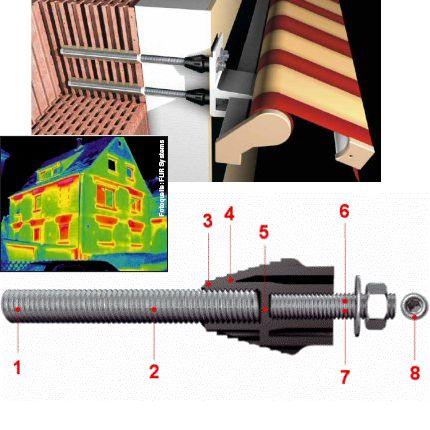 thermisch getrennte markisenmontage von tkm fischer. Black Bedroom Furniture Sets. Home Design Ideas